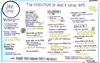 John Gray presentation on Bots Social Media Camp Graphic Recording by Clarity Ink
