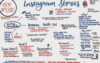 Graphic Recording Social Media Camp Vicki McLeod Insta Stories