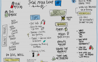 iPad sketchnote Social Media Camp by Clarity Ink