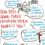 Cache Creek Graphic Recording