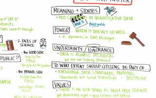 Dr. Gwendolyn Blue Keynote at Citizen Science Conference Edmonton. Graphic Recording by Clarity Ink