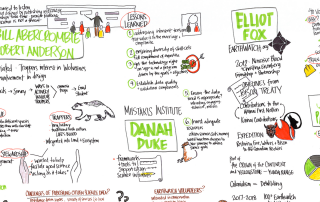 Place Based Citizen Science Graphic Recording by Clarity Ink